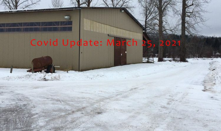 Covid-19 update for NSC Grounds Use